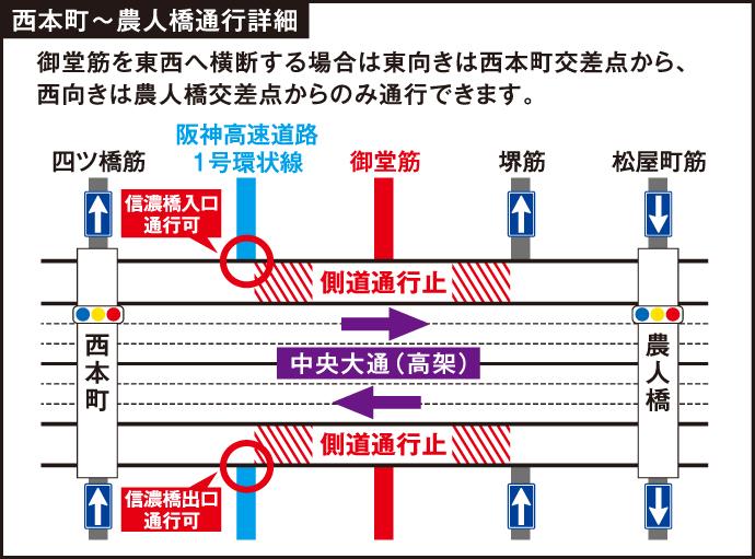 交通規制|大会情報|第6回大阪マラソン