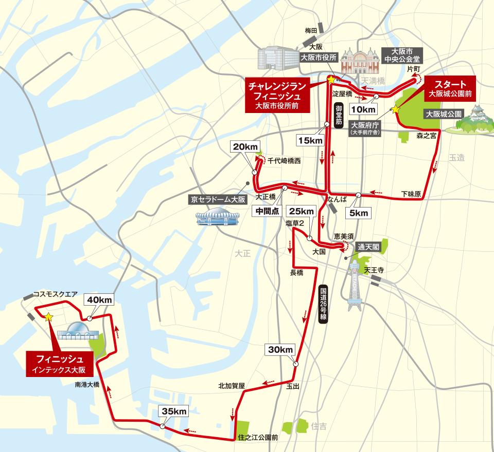 コース紹介|第8回大阪マラソン